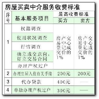 上海公布房屋中介收费政府指导价(表)
