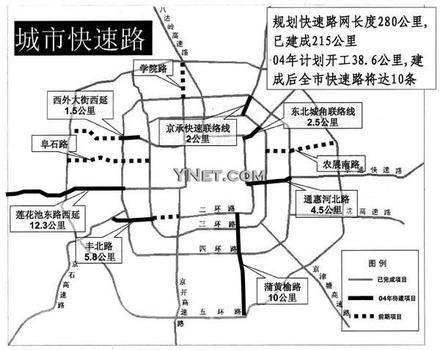 北京五环手绘地图