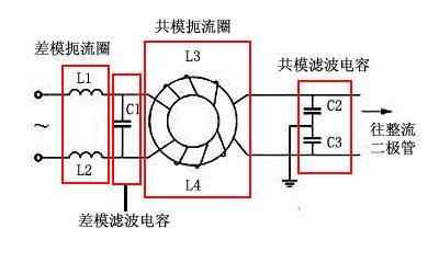 不过由于电源一般有金属外壳作为屏蔽,因此尽管内部电路开关频率较高