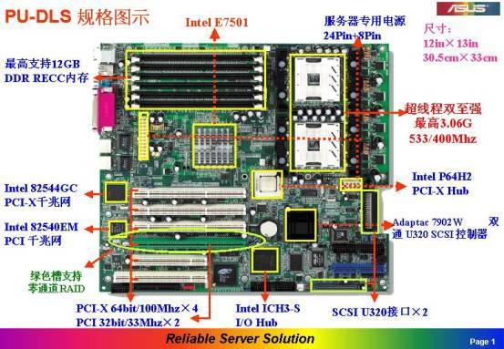 超微x9dai主板接线图