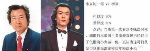 组图:李咏VS小泉纯一郎 世界名人相似度漫谈