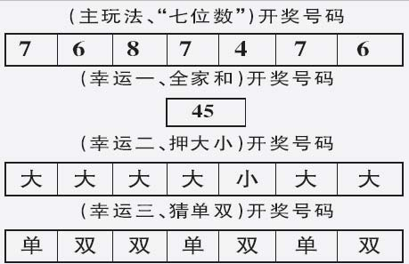 体彩七星彩第04125期开奖号码(图)