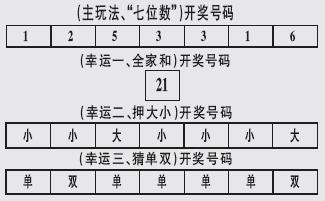 体彩七星彩第04126期开奖号码(图)