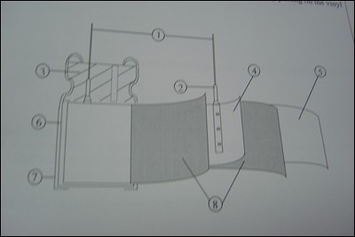 铝电解电容内部结构图