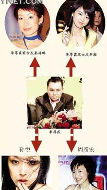 李湘秦海璐感情纠纷