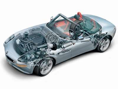 全新宝马BMW Z8 组图