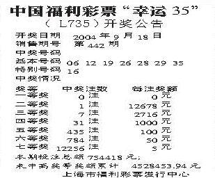 """中国福利彩票""""幸运35""""(L735)开奖公告(图)"""