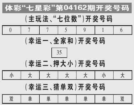 体彩七星彩第04162期开奖号码(图)