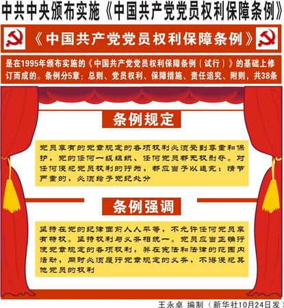 图表:中国共产党党员权利保障条例