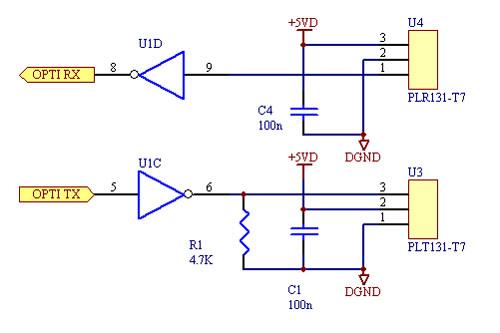 同轴输出电路: 点击查看清晰大图   首先,我们先叙述一下cannon数字