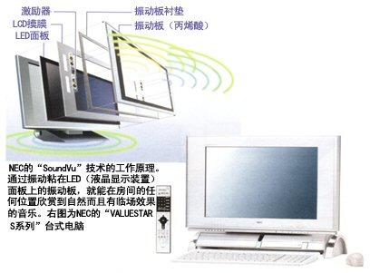 越来越多的电脑产品配备重视重低音效果的音箱或配置支持杜比环绕音响