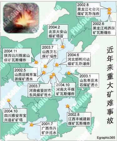 图表:截至铜川瓦斯爆炸的近年来重大矿难事故