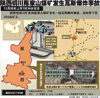 陕西铜川陈家山煤矿发生瓦斯爆炸事故(组图)