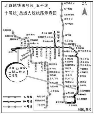 地铁4号线,10号线各项目管理处及轨道交通公司各部门负责人也签订