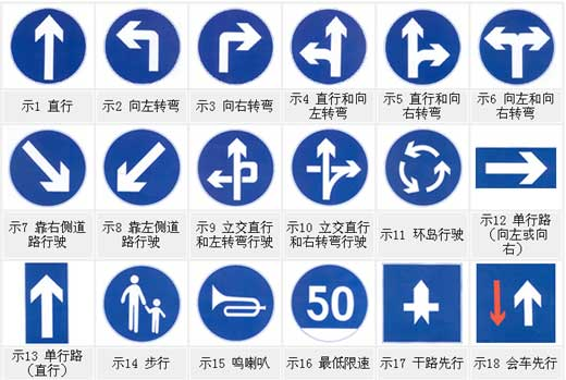 指示标志:指示车辆、行人进行的标志