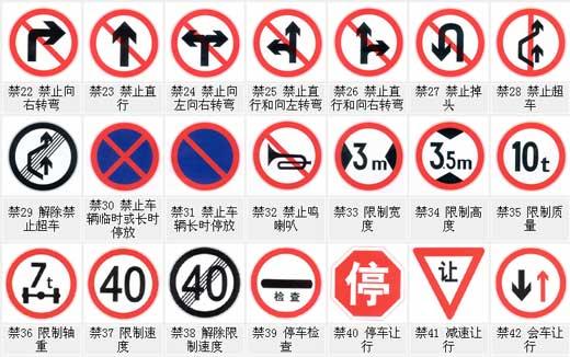 禁令标志:禁止或限制车辆、行人交通行为标志