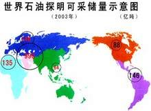 全世界的的石油分布