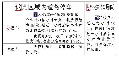 """解读停车""""新政""""(图)"""