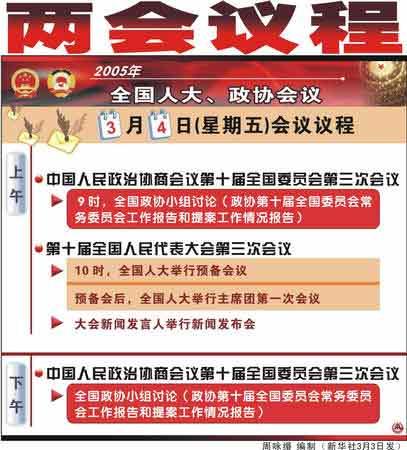 3月4日两会议程预告(图)