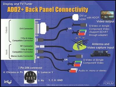 电视调谐器 i945g add2+子卡提前现身