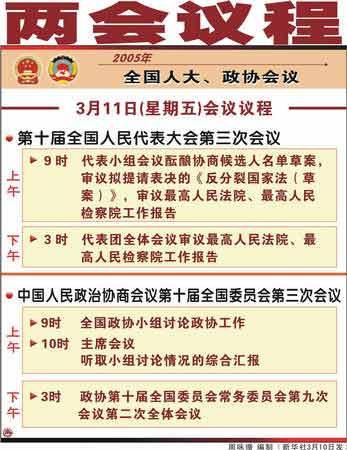 两会议程预告:3月11日两会议程(图)