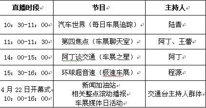 """2005""""上海国际车展""""直播室盛宴以待"""