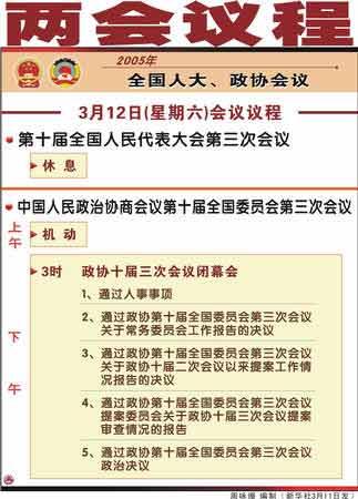 两会议程预告:3月12日两会议程