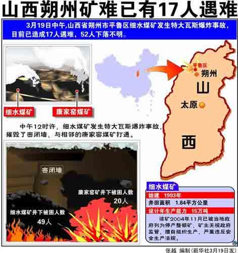 山西省朔州煤矿发生瓦斯爆炸 69人被困井下(图)