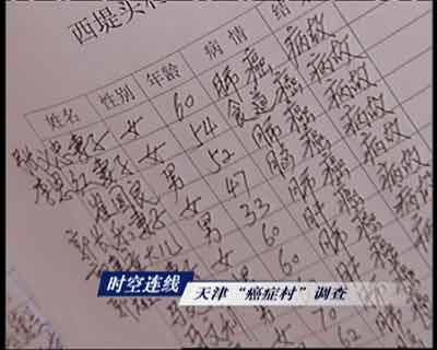 """东方时空:""""毒患""""笼罩下的天津""""癌症村"""""""