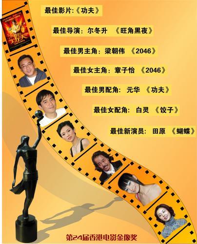 梁朝伟章子怡香港金像奖称帝后(附获奖名单)