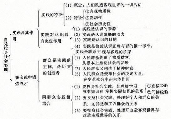 Sohu教育频道高中英语试题会考广西图片
