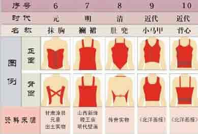 例子:纵观中国古代女性内衣的革命变化历史人物情趣组图高雅图片