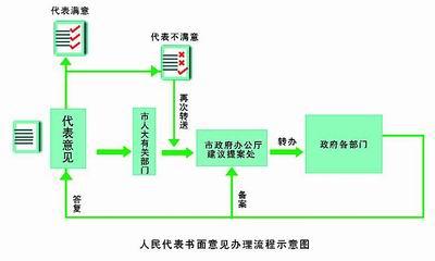电路 电路图 电子 原理图 400_240