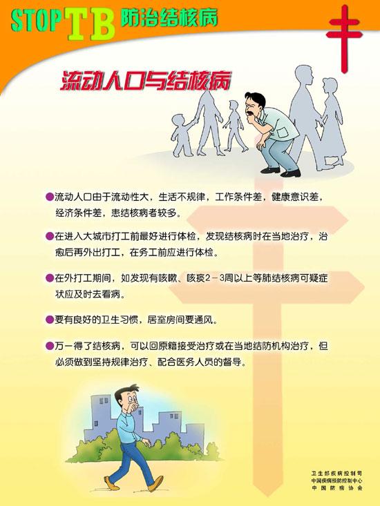 流动人口婚育证明_流动人口宣传展板