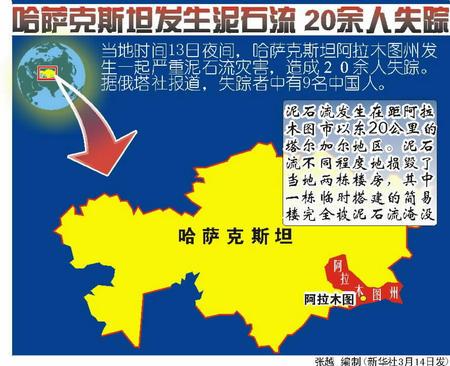哈萨克斯坦最新人口_世界人口总数 中国人口数量 排行榜123网