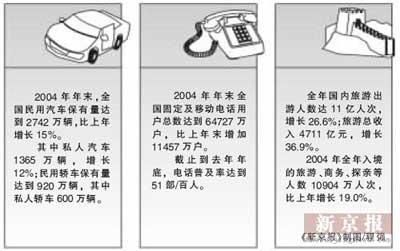 中国绿色gdp计算公式_绿色GDP 想说爱你不容易